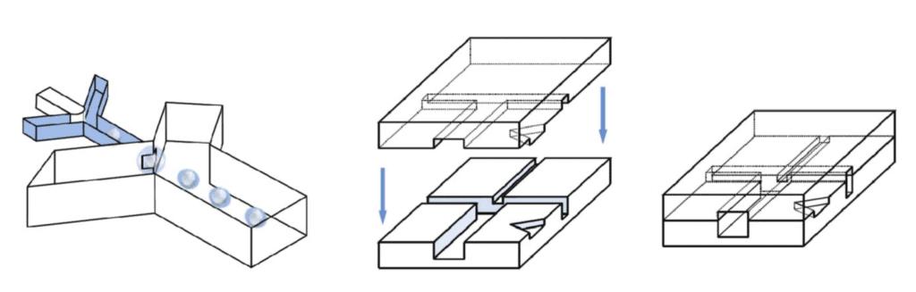 Microfluidics-double_emulsion-Elvesys-3D channel